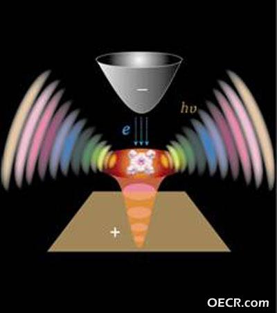 反相微乳法的基本原理是什么_白带是什么图片